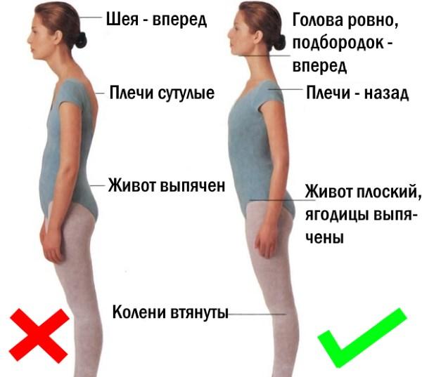 Техника Дыхания Животом Для Похудения.