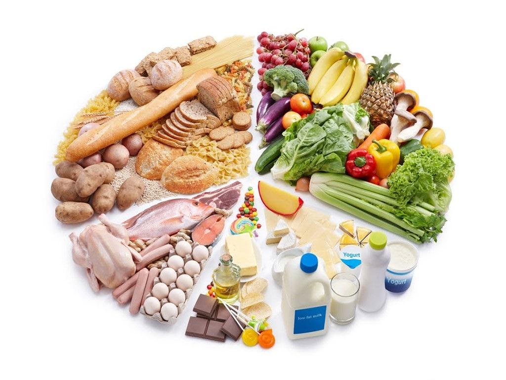 Как похудеть, используя таблицу гликемического индекса продуктов