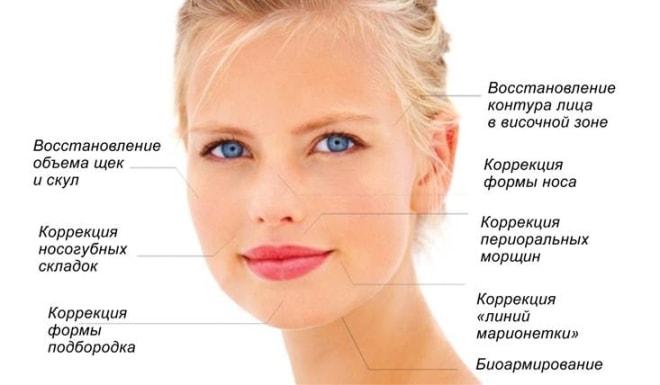 морщины отзывы косметологов